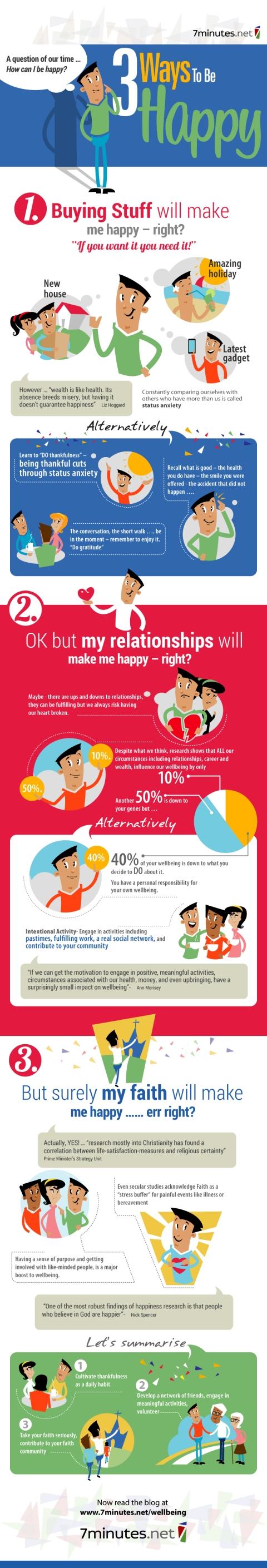 3-Ways-To-Be-Happy